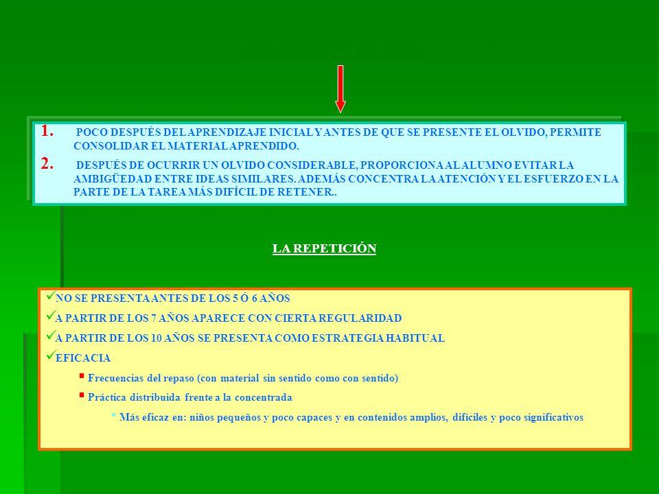 3- ESTRATEGIAS DE ELABORACIÓN Y ORGANIZACIÓN COMBINA, AGRUPA Y RELACIONA CONTENIDOS INFORMATIVOS SELECCIONADOS EN UNA ESTRUCTURA COHERENTE Y SIGNIFICATIVA OBJETIVOS 1- SEPARAR O TROCEAR LA INFORMACIÓN CUANDO ES CUANTIOSA EN UNIDADES MÁS PEQUEÑAS PARA FACILITAR EL APRENDIZAJE.