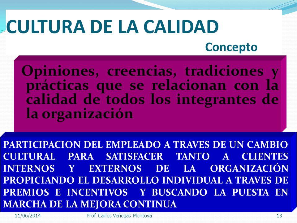 CULTURA DE LA CALIDAD Concepto Opiniones, creencias, tradiciones y prácticas que se relacionan con la calidad de todos los integrantes de la organización Prof.