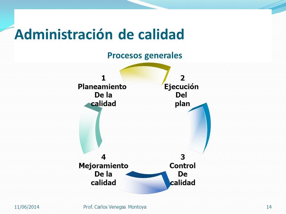 Administración de calidad Procesos generales 2 Ejecución Del plan 3 Control De calidad 4 Mejoramiento De la calidad 1 Planeamiento De la calidad Prof.