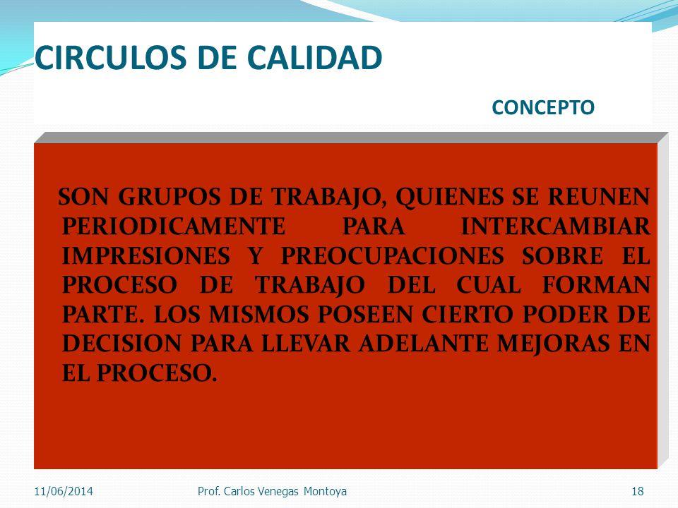 CIRCULOS DE CALIDAD CONCEPTO SON GRUPOS DE TRABAJO, QUIENES SE REUNEN PERIODICAMENTE PARA INTERCAMBIAR IMPRESIONES Y PREOCUPACIONES SOBRE EL PROCESO DE TRABAJO DEL CUAL FORMAN PARTE.
