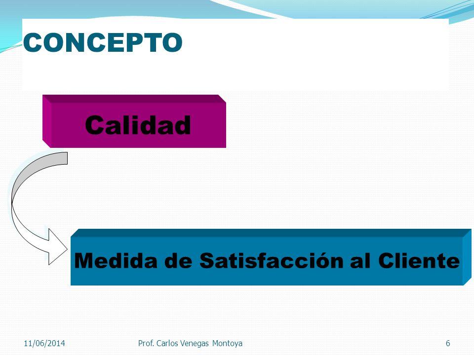 Prof. Carlos Venegas Montoya6 CONCEPTO Calidad Medida de Satisfacción al Cliente 11/06/2014