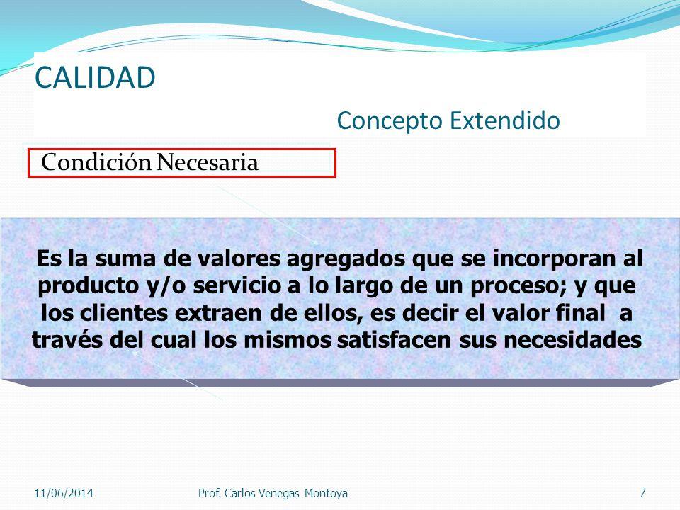 CALIDAD Concepto Extendido Condición Necesaria Condición Suficiente Prof.