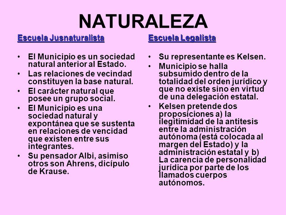 NATURALEZA Escuela Jusnaturalista El Municipio es un sociedad natural anterior al Estado. Las relaciones de vecindad constituyen la base natural. El c