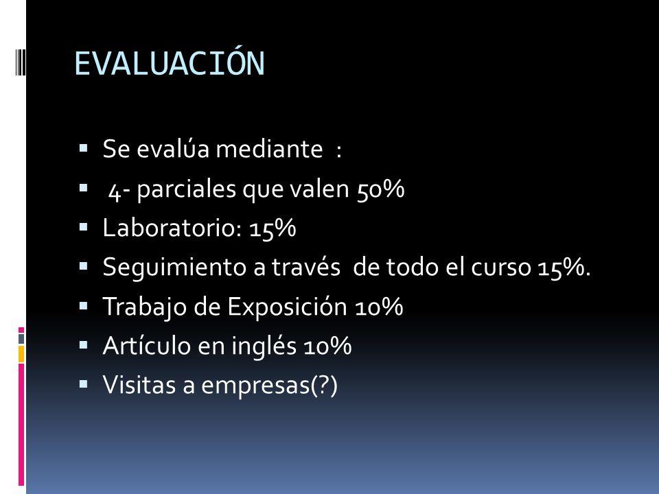 EVALUACIÓN Se evalúa mediante : 4- parciales que valen 50% Laboratorio: 15% Seguimiento a través de todo el curso 15%.