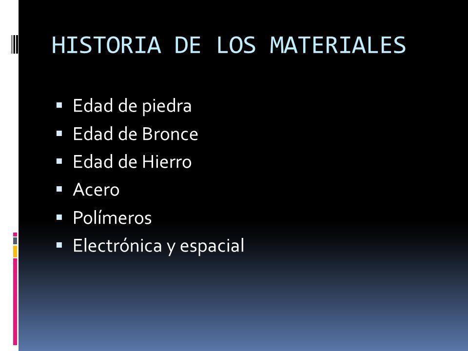HISTORIA DE LOS MATERIALES Edad de piedra Edad de Bronce Edad de Hierro Acero Polímeros Electrónica y espacial