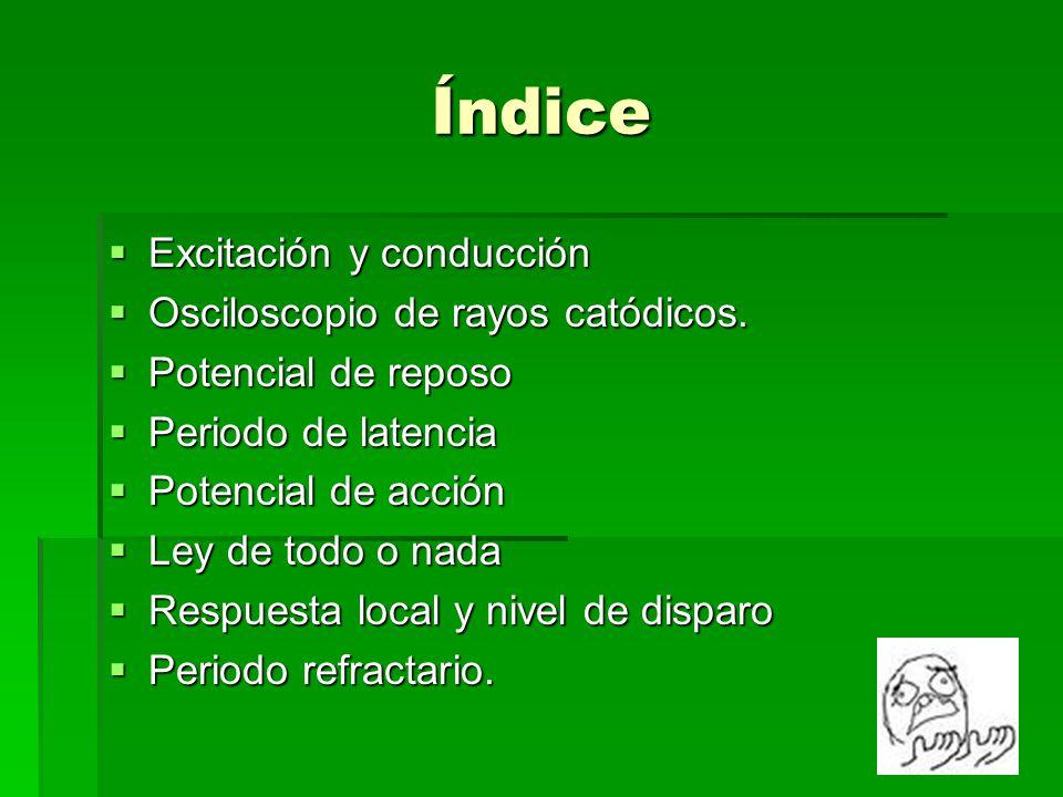 Índice Excitación y conducción Excitación y conducción Osciloscopio de rayos catódicos. Osciloscopio de rayos catódicos. Potencial de reposo Potencial