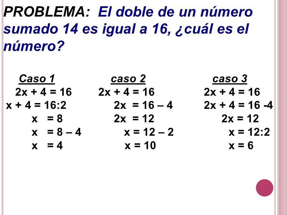 PROBLEMA: El doble de un número sumado 14 es igual a 16, ¿cuál es el número? Caso 1 caso 2 caso 3 2x + 4 = 16 2x + 4 = 162x + 4 = 16 x + 4 = 16:2 2x =