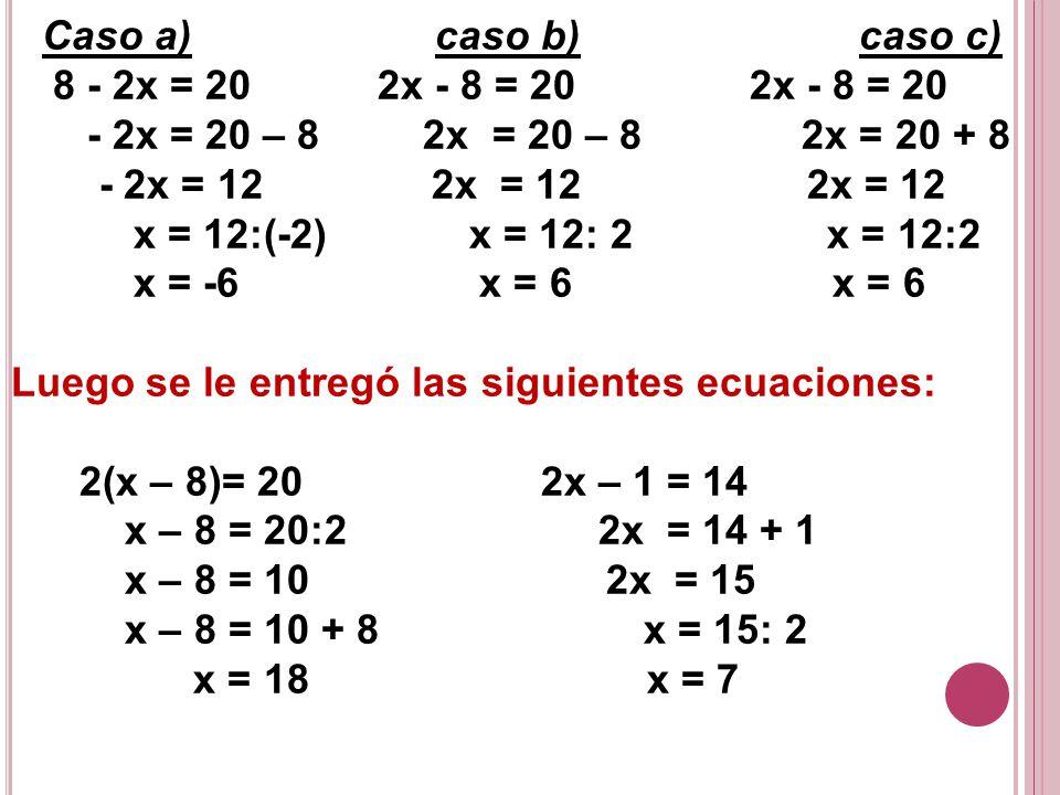 Caso a)caso b)caso c) 8 - 2x = 20 2x - 8 = 20 2x - 8 = 20 - 2x = 20 – 8 2x = 20 – 8 2x = 20 + 8 - 2x = 12 2x = 12 2x = 12 x = 12:(-2) x = 12: 2 x = 12