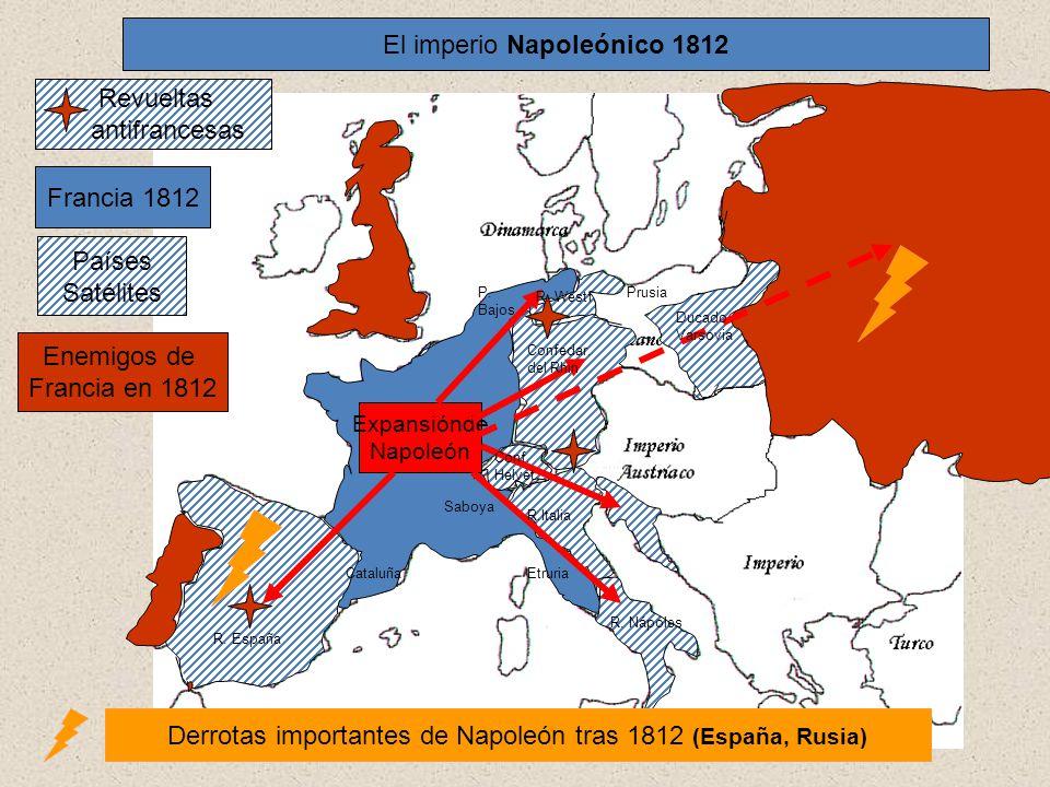 Revueltas antifrancesas El imperio Napoleónico 1812 Francia 1812 Países Satélites Enemigos de Francia en 1812 Expansiónde Napoleón Derrotas importante