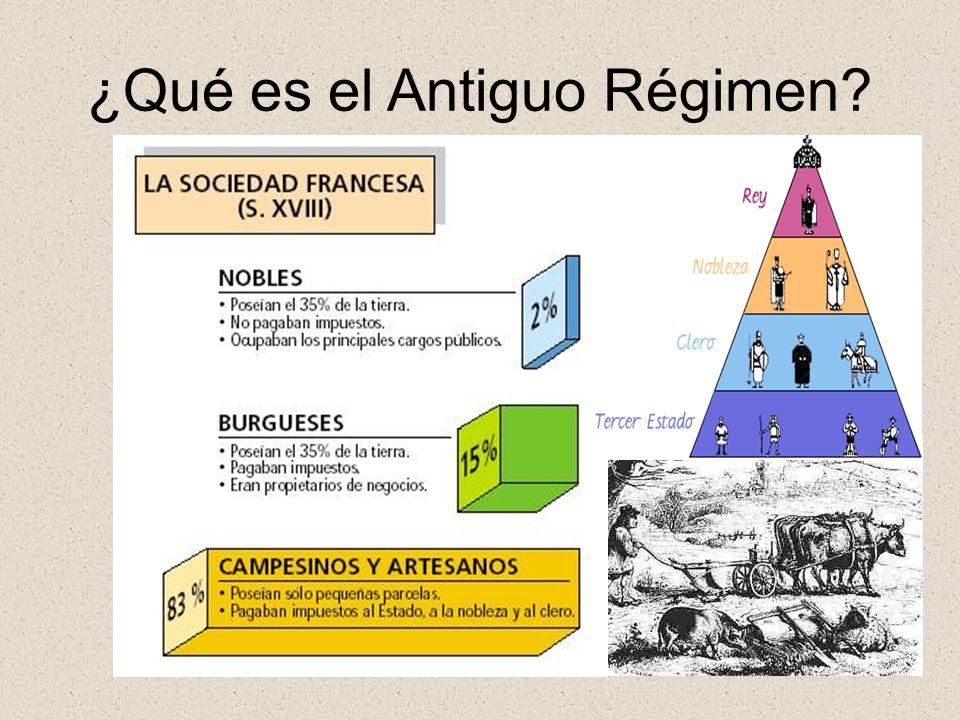 ¿Qué es el Antiguo Régimen?