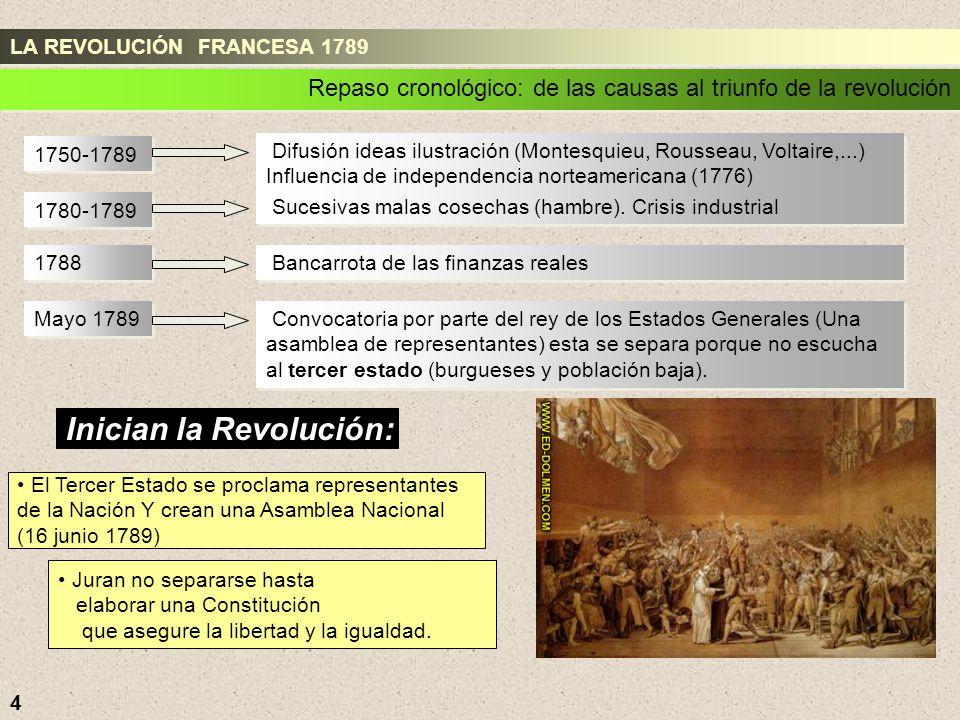 Repaso cronológico: de las causas al triunfo de la revolución LA REVOLUCIÓN FRANCESA 1789 4 1750-1789 Difusión ideas ilustración (Montesquieu, Roussea