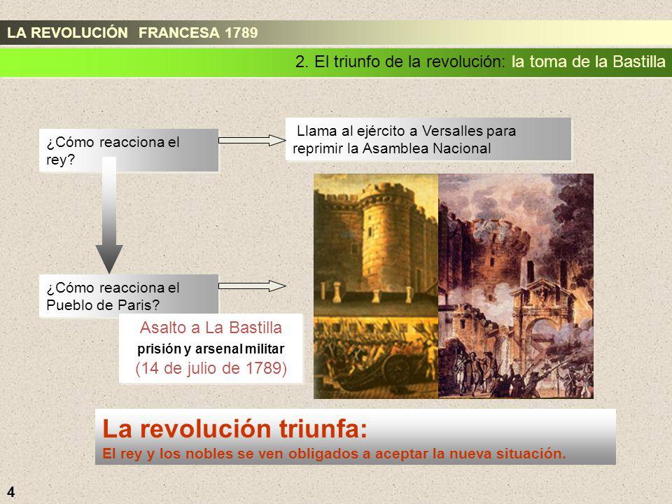 La revolución triunfa: El rey y los nobles se ven obligados a aceptar la nueva situación. 2. El triunfo de la revolución: la toma de la Bastilla LA RE