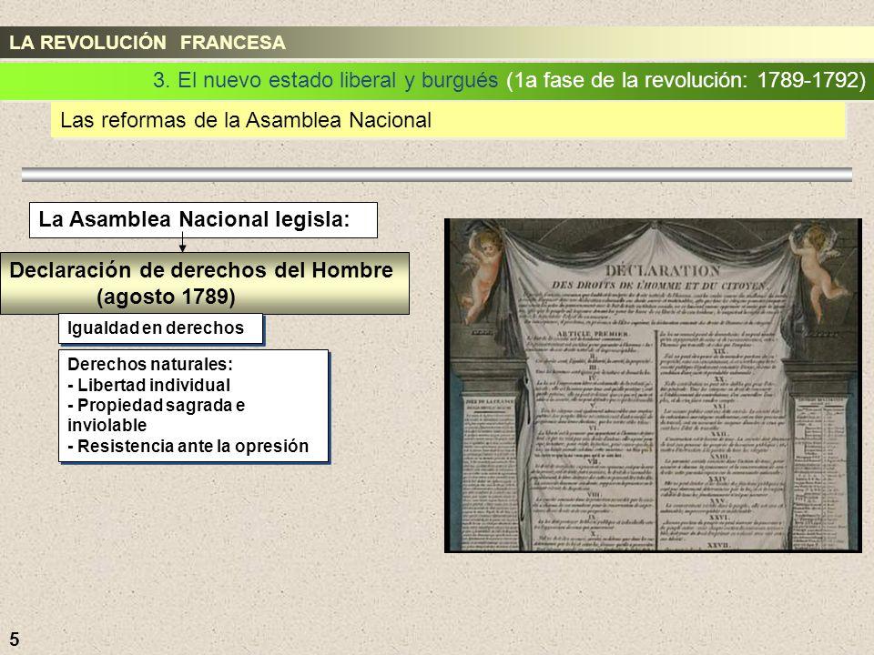 LA REVOLUCIÓN FRANCESA 3. El nuevo estado liberal y burgués (1a fase de la revolución: 1789-1792) 5 Las reformas de la Asamblea Nacional Declaración d