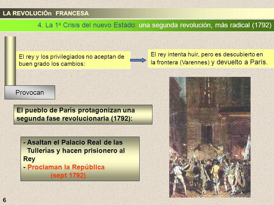 LA REVOLUCIÓn FRANCESA 4. La 1 a Crisis del nuevo Estado: una segunda revolución, más radical (1792) 6 El pueblo de París protagonizan una segunda fas
