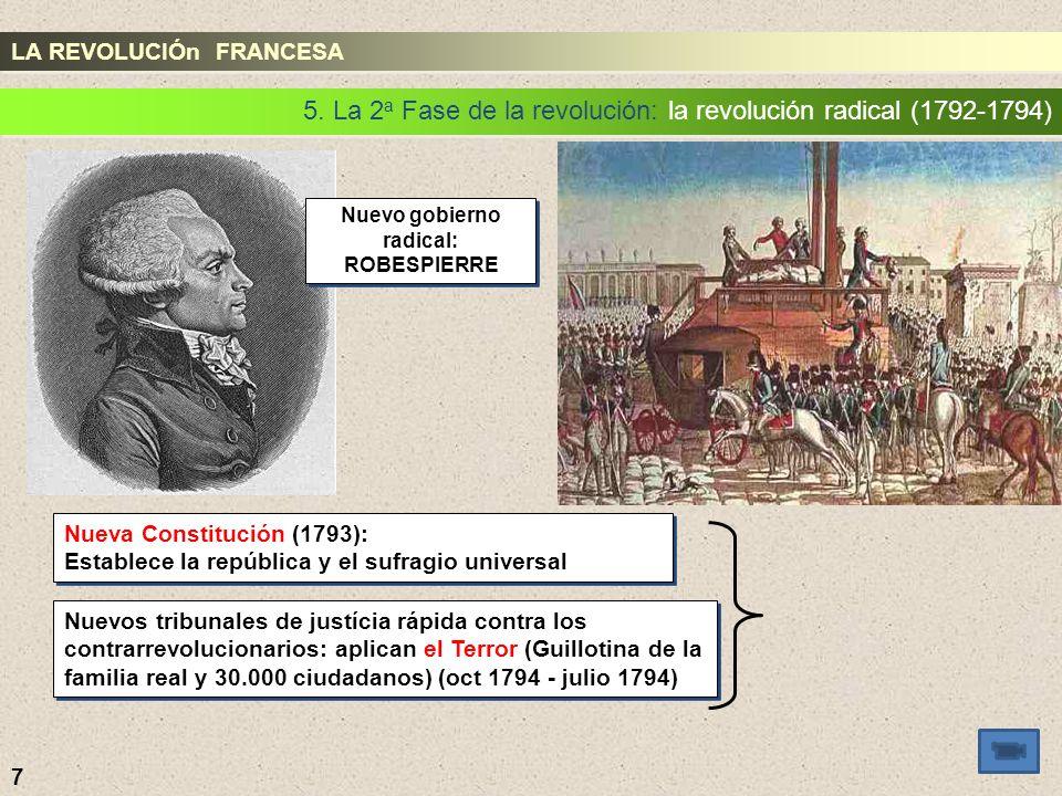 LA REVOLUCIÓn FRANCESA 7 Nueva Constitución (1793): Establece la república y el sufragio universal Nueva Constitución (1793): Establece la república y