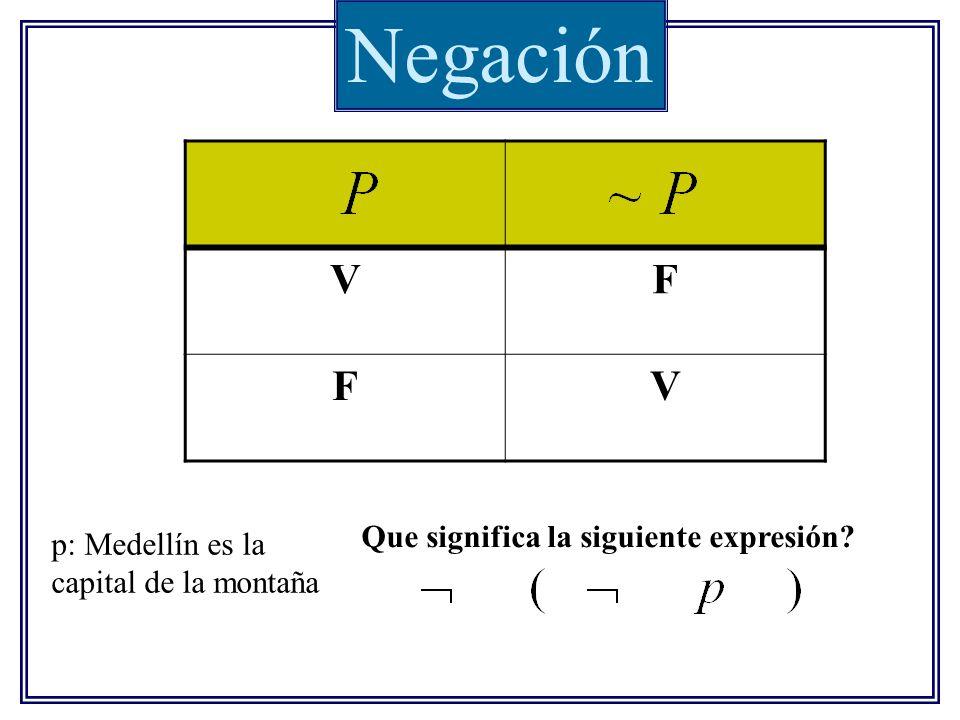 Negación VF FV Que significa la siguiente expresión? p: Medellín es la capital de la montaña