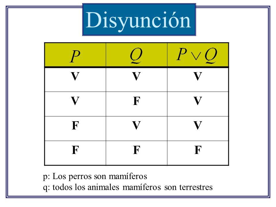 Disyunción VVV VFV FVV FFF p: Los perros son mamíferos q: todos los animales mamíferos son terrestres