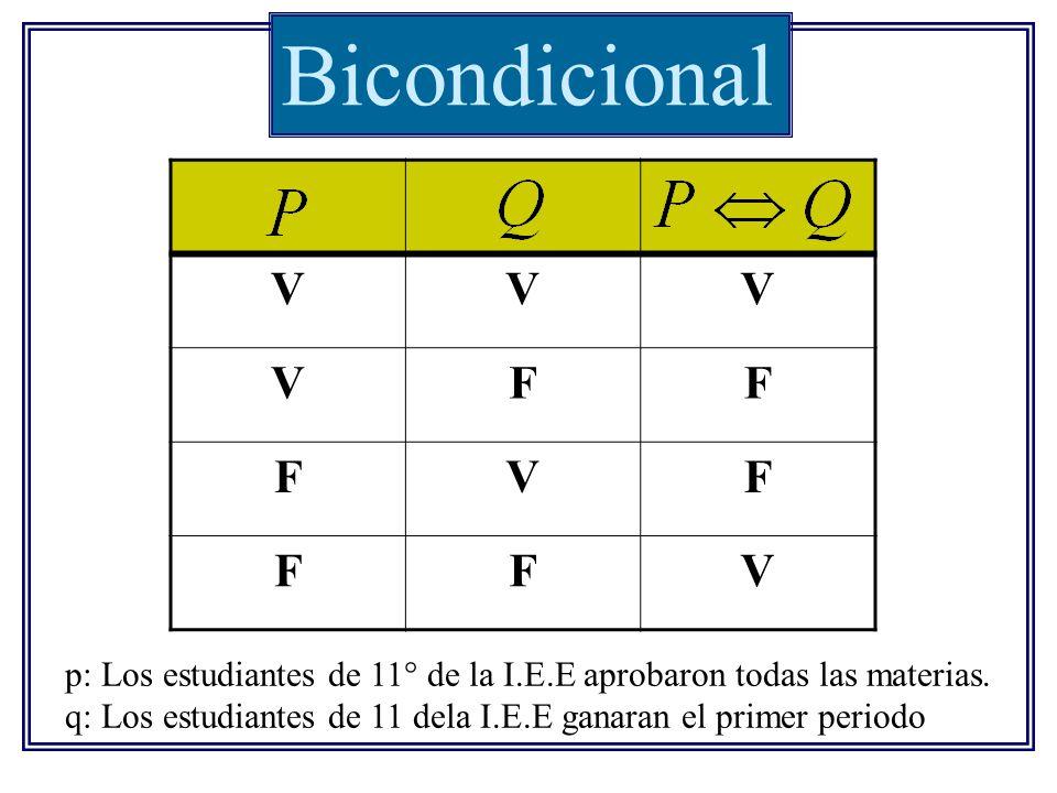 Bicondicional VVV VFF FVF FFV p: Los estudiantes de 11° de la I.E.E aprobaron todas las materias. q: Los estudiantes de 11 dela I.E.E ganaran el prime