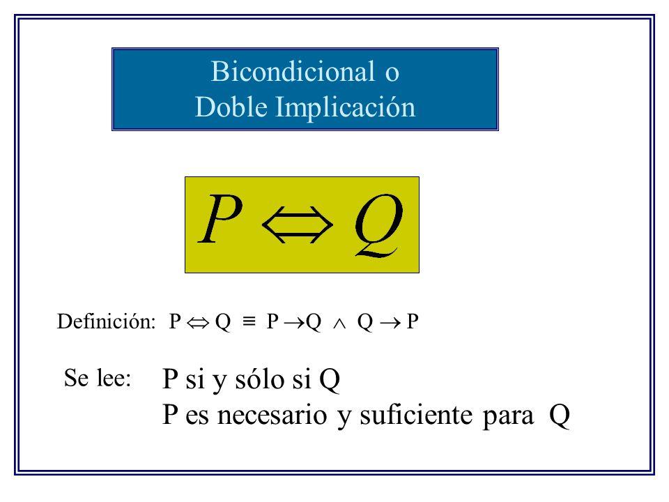 P si y sólo si Q P es necesario y suficiente para Q Bicondicional o Doble Implicación Se lee: Definición: P Q P Q Q P