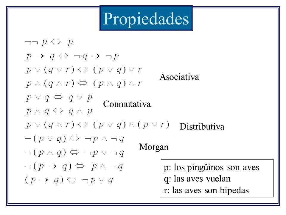 Propiedades Asociativa Conmutativa Distributiva Morgan p: los pingüinos son aves q: las aves vuelan r: las aves son bípedas