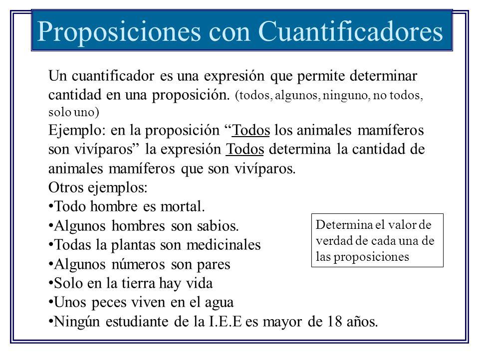 Proposiciones con Cuantificadores Un cuantificador es una expresión que permite determinar cantidad en una proposición. (todos, algunos, ninguno, no t