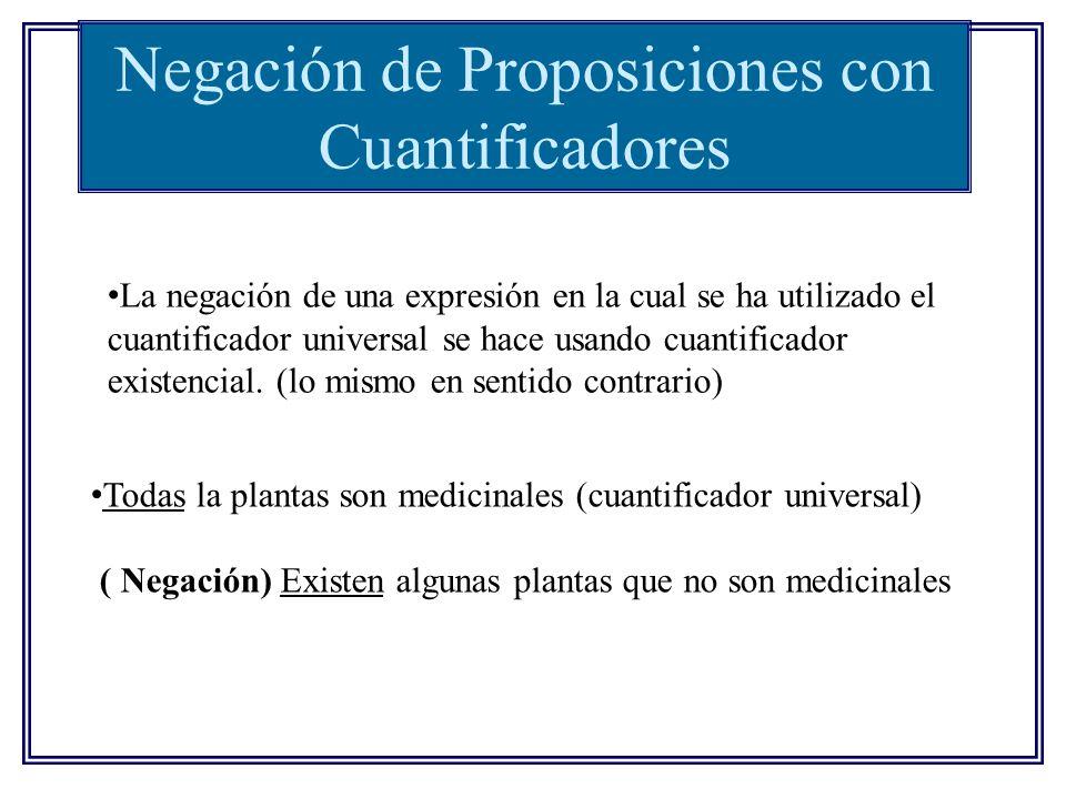 Negación de Proposiciones con Cuantificadores La negación de una expresión en la cual se ha utilizado el cuantificador universal se hace usando cuanti