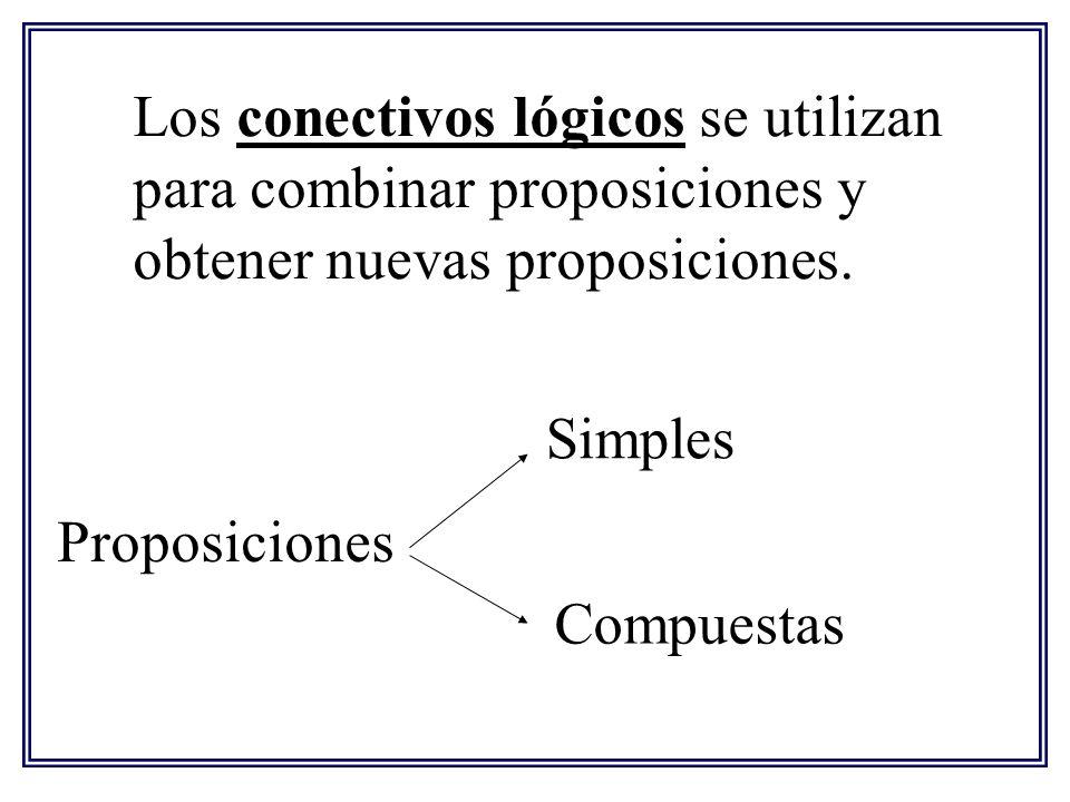Los conectivos lógicos se utilizan para combinar proposiciones y obtener nuevas proposiciones. Proposiciones Simples Compuestas