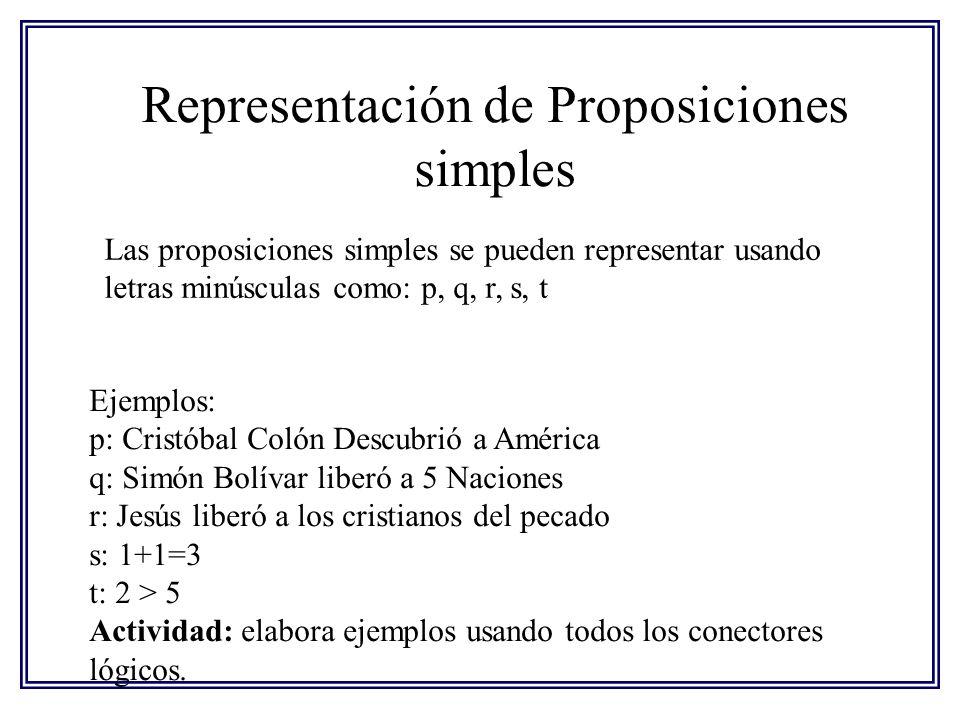 Representación de Proposiciones simples Las proposiciones simples se pueden representar usando letras minúsculas como: p, q, r, s, t Ejemplos: p: Cris
