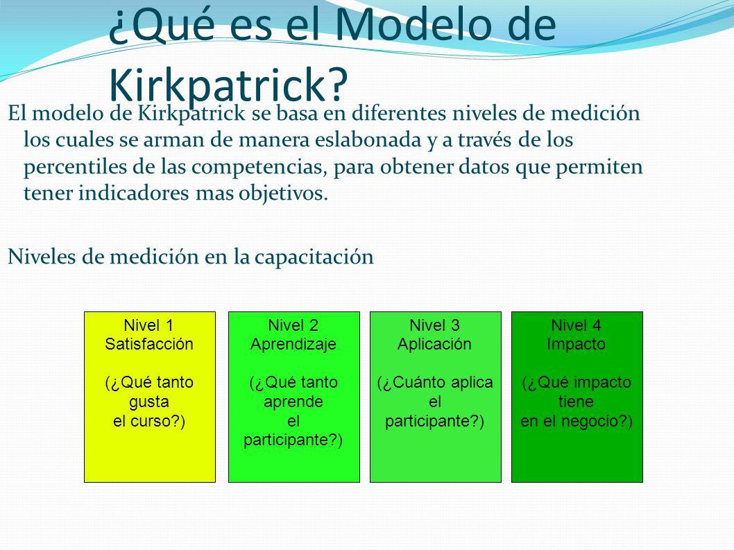 ¿Qué es el Modelo de Kirkpatrick? El modelo de Kirkpatrick se basa en diferentes niveles de medición los cuales se arman de manera eslabonada y a trav