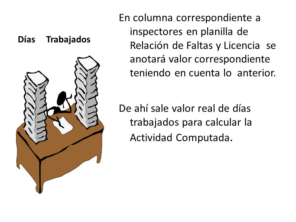 Días Trabajados En columna correspondiente a inspectores en planilla de Relación de Faltas y Licencia se anotará valor correspondiente teniendo en cuenta lo anterior.
