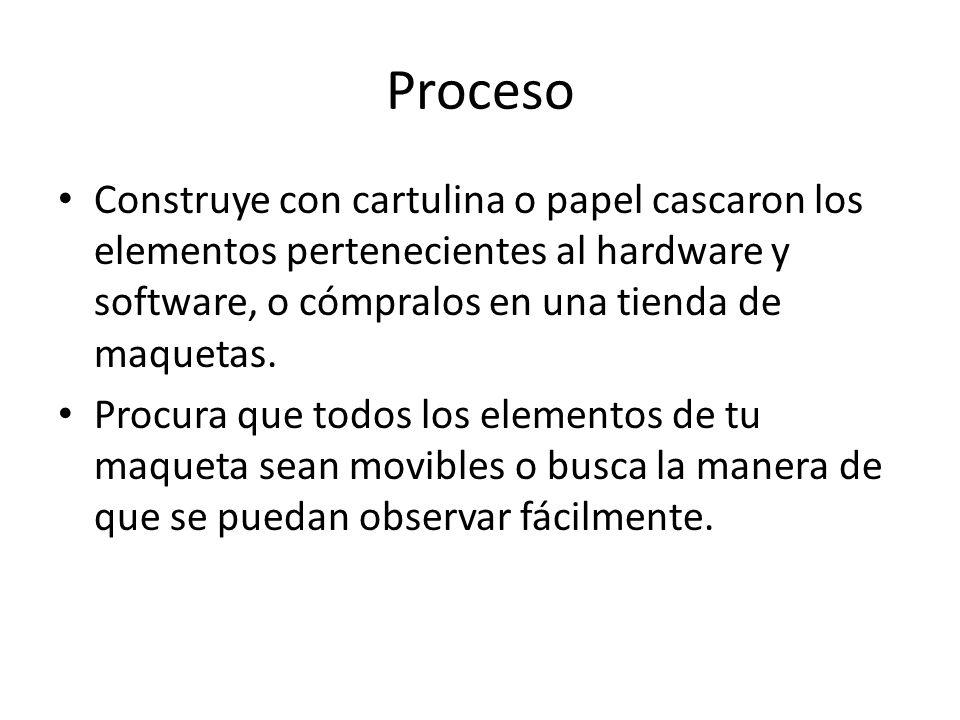 Proceso Construye con cartulina o papel cascaron los elementos pertenecientes al hardware y software, o cómpralos en una tienda de maquetas. Procura q