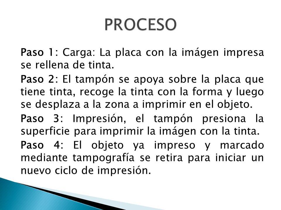 Paso 1: Carga: La placa con la imágen impresa se rellena de tinta. Paso 2: El tampón se apoya sobre la placa que tiene tinta, recoge la tinta con la f
