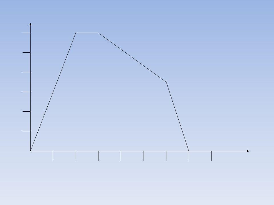 EJERCICIOS 1)Un vehículo se desplaza con velocidad de 5 m/s y en 15 seg aumenta su velocidad a 12 m/s, ¿Cuál es su aclaración.