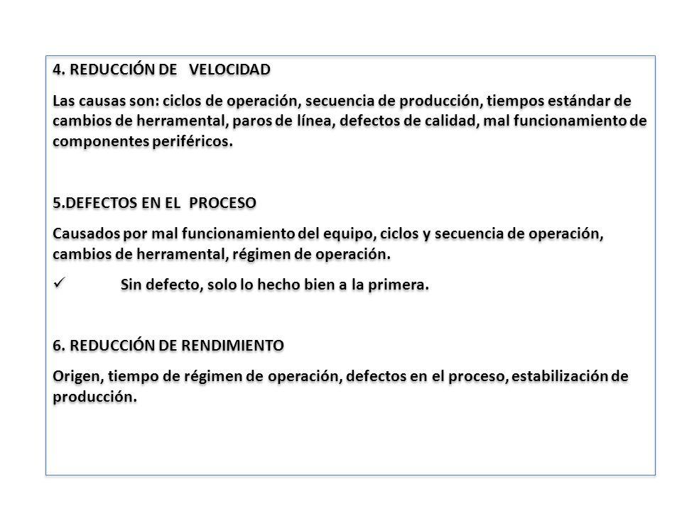 4. REDUCCIÓN DE VELOCIDAD Las causas son: ciclos de operación, secuencia de producción, tiempos estándar de cambios de herramental, paros de línea, de