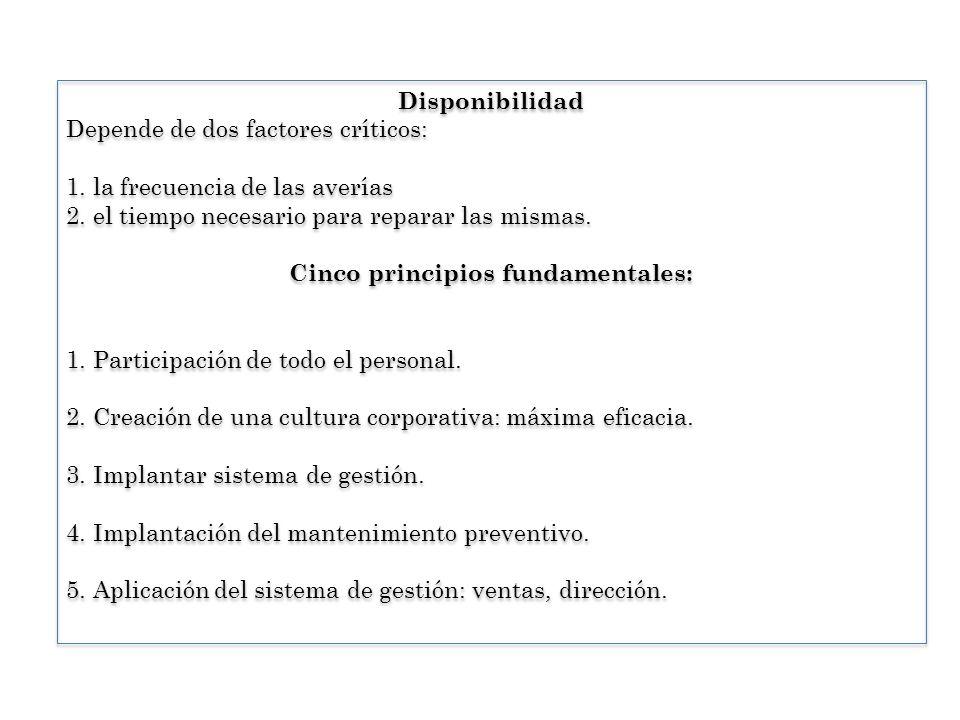 Disponibilidad Depende de dos factores críticos: 1. la frecuencia de las averías 2. el tiempo necesario para reparar las mismas. Cinco principios fund