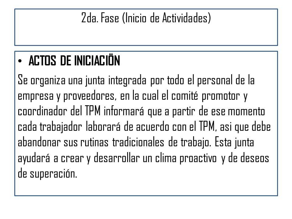 2da. Fase (Inicio de Actividades) ACTOS DE INICIACIÖN Se organiza una junta integrada por todo el personal de la empresa y proveedores, en la cual el