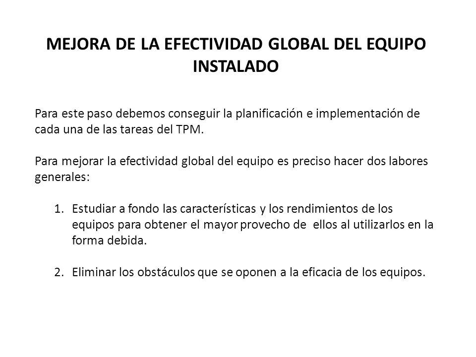 MEJORA DE LA EFECTIVIDAD GLOBAL DEL EQUIPO INSTALADO Para este paso debemos conseguir la planificación e implementación de cada una de las tareas del