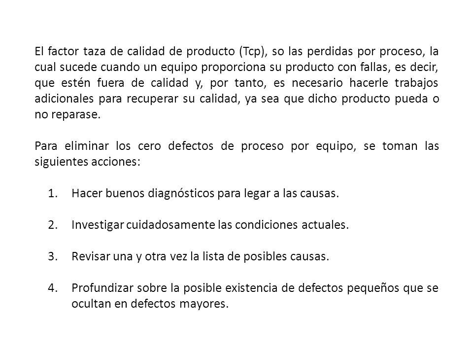 El factor taza de calidad de producto (Tcp), so las perdidas por proceso, la cual sucede cuando un equipo proporciona su producto con fallas, es decir