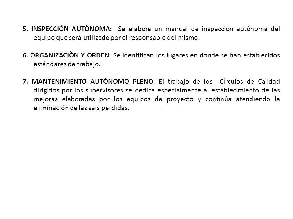 5. INSPECCIÓN AUTÒNOMA: Se elabora un manual de inspección autónoma del equipo que será utilizado por el responsable del mismo. 6. ORGANIZACIÒN Y ORDE