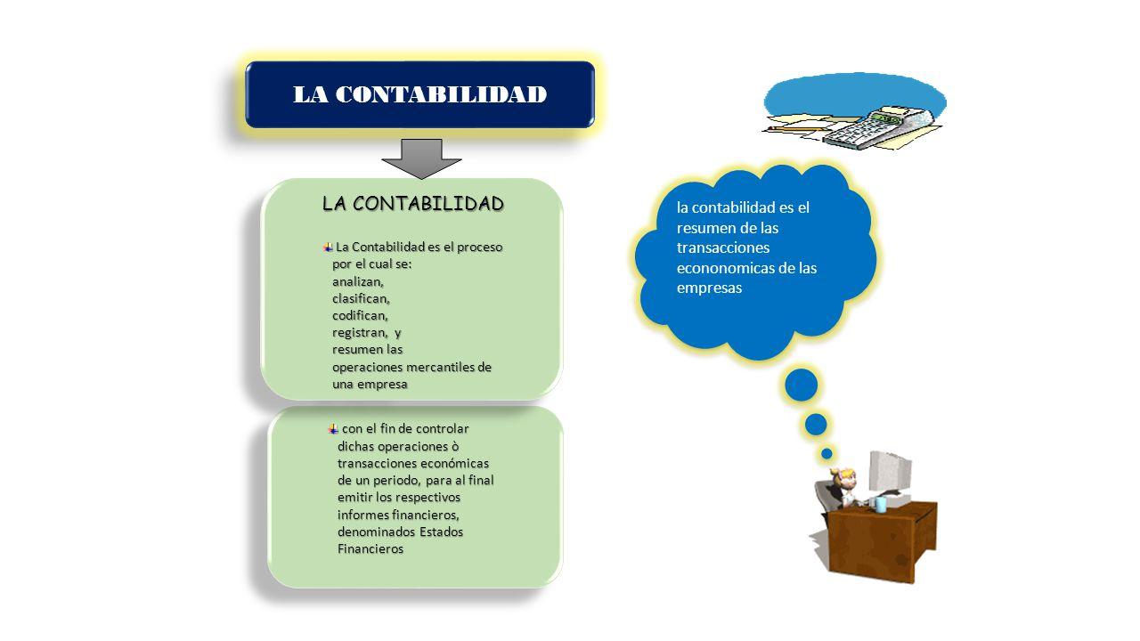 la contabilidad es el resumen de las transacciones econonomicas de las empresas con el fin de controlar con el fin de controlar dichas operaciones ò d