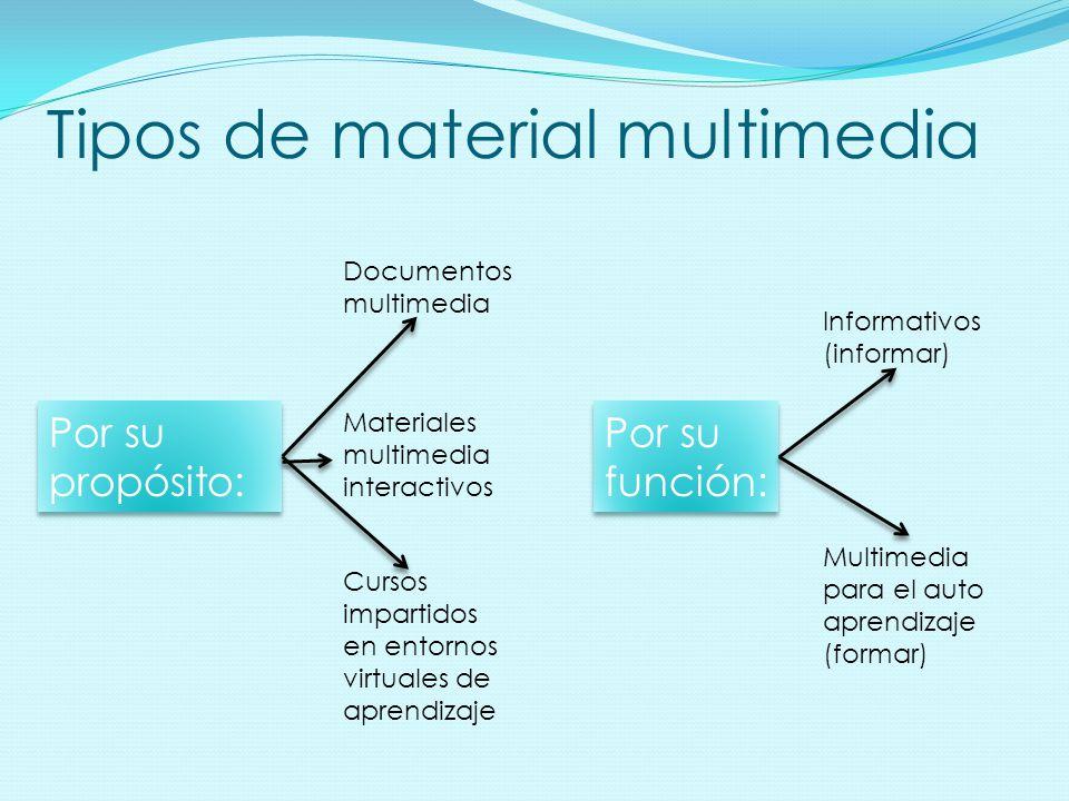 Tipos de material multimedia Por su propósito: Documentos multimedia Materiales multimedia interactivos Cursos impartidos en entornos virtuales de apr