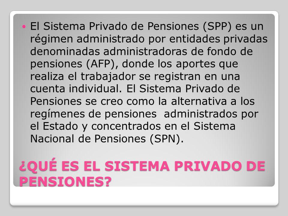 ¿QUÉ ES EL SISTEMA PRIVADO DE PENSIONES? El Sistema Privado de Pensiones (SPP) es un régimen administrado por entidades privadas denominadas administr