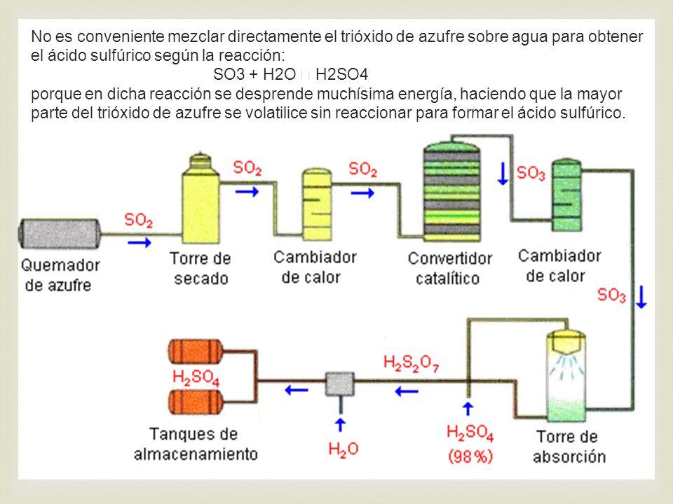 No es conveniente mezclar directamente el trióxido de azufre sobre agua para obtener el ácido sulfúrico según la reacción: SO3 + H2O H2SO4 porque en d