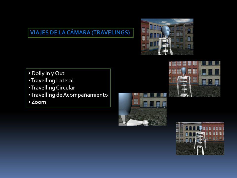 VIAJES DE LA CÁMARA (TRAVELINGS) Dolly In y Out Travelling Lateral Travelling Circular Travelling de Acompañamiento Zoom
