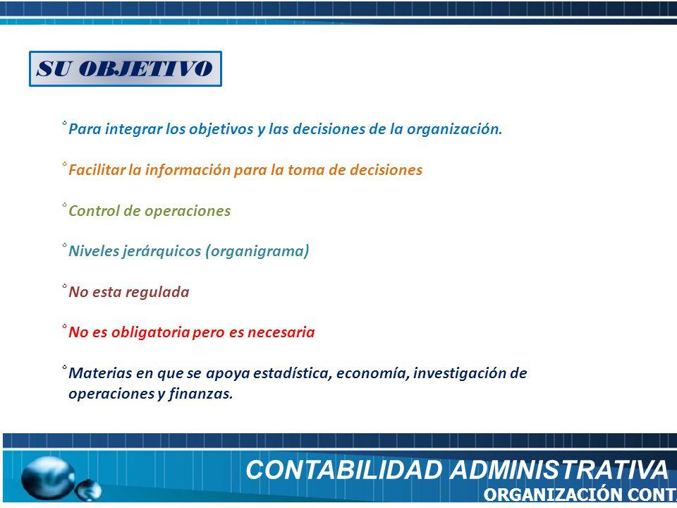SU OBJETIVO CONTABILIDAD ADMINISTRATIVA ORGANIZACIÓN CONTABLE ̐Para integrar los objetivos y las decisiones de la organización. ̐Facilitar la informac