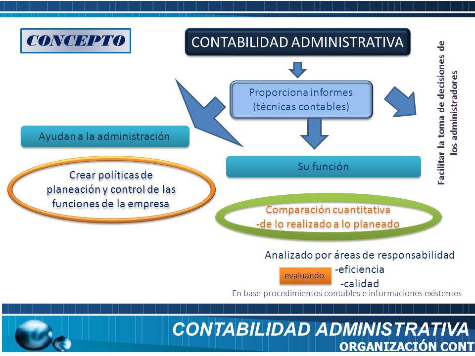 CONCEPTO CONTABILIDAD ADMINISTRATIVA Proporciona informes (técnicas contables) Proporciona informes (técnicas contables) Ayudan a la administración Cr