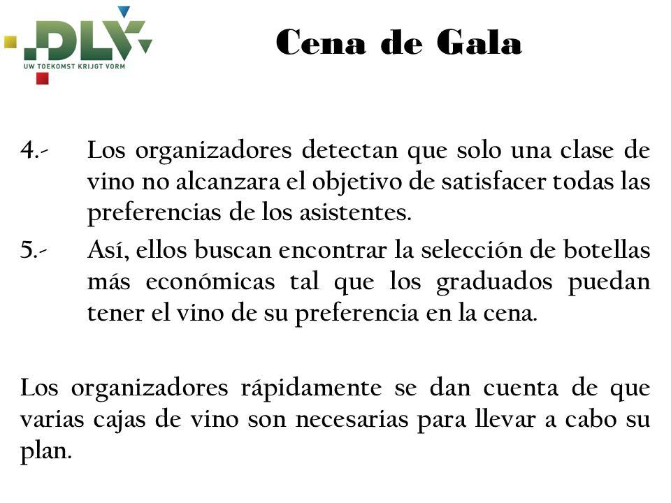 Cena de Gala 4.- Los organizadores detectan que solo una clase de vino no alcanzara el objetivo de satisfacer todas las preferencias de los asistentes.