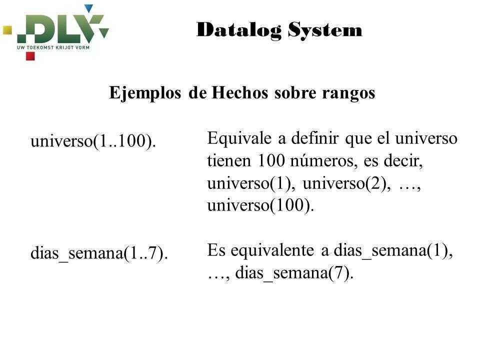 Datalog System universo(1..100). dias_semana(1..7). Ejemplos de Hechos sobre rangos Equivale a definir que el universo tienen 100 números, es decir, u
