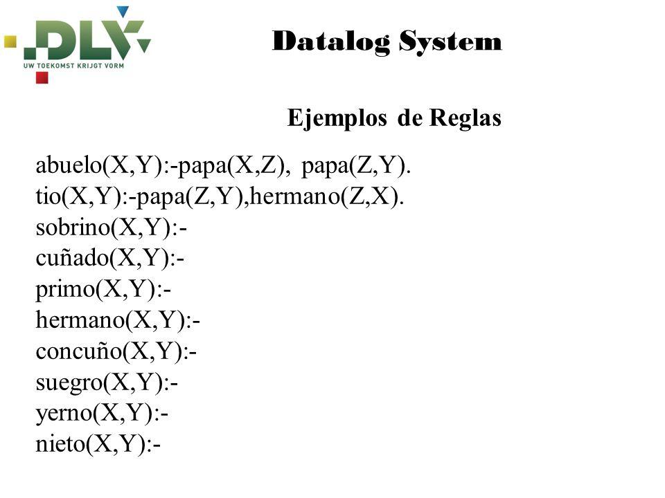Datalog System abuelo(X,Y):-papa(X,Z),papa(Z,Y). tio(X,Y):-papa(Z,Y),hermano(Z,X). sobrino(X,Y):- cuñado(X,Y):- primo(X,Y):- hermano(X,Y):- concuño(X,