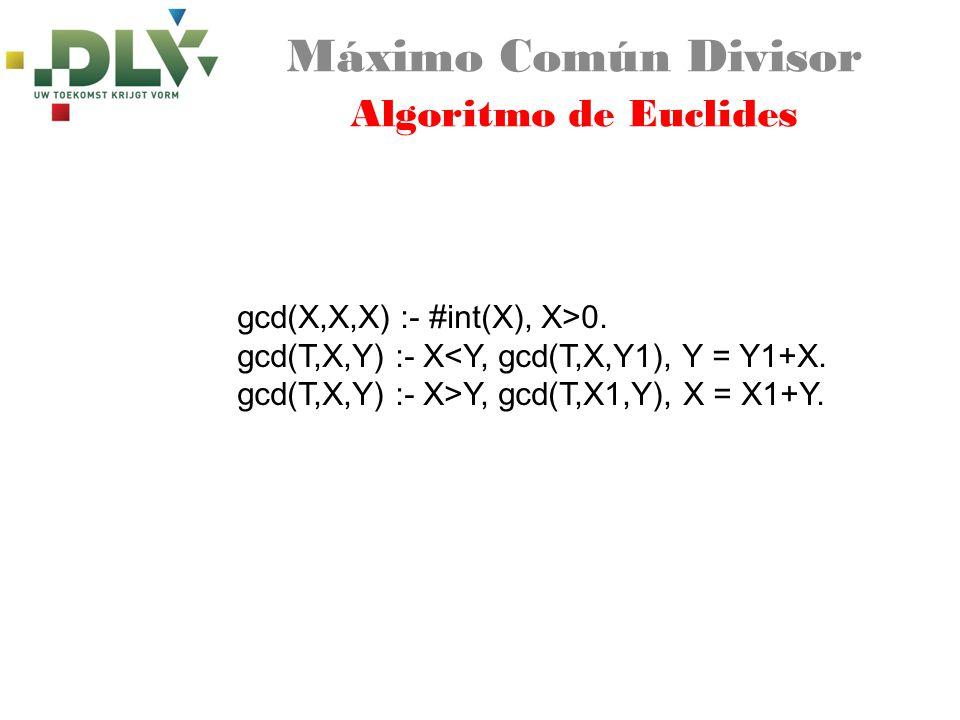 Máximo Común Divisor Algoritmo de Euclides gcd(X,X,X) :- #int(X), X>0. gcd(T,X,Y) :- X<Y, gcd(T,X,Y1), Y = Y1+X. gcd(T,X,Y) :- X>Y, gcd(T,X1,Y), X = X